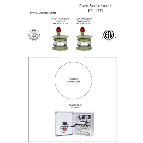 PSL-35001-R-2-2B Point Lighting Corporation  Status Light System PSL-35001-R-2-2B 220vAC CAP 437 Red, 2 Main Lights